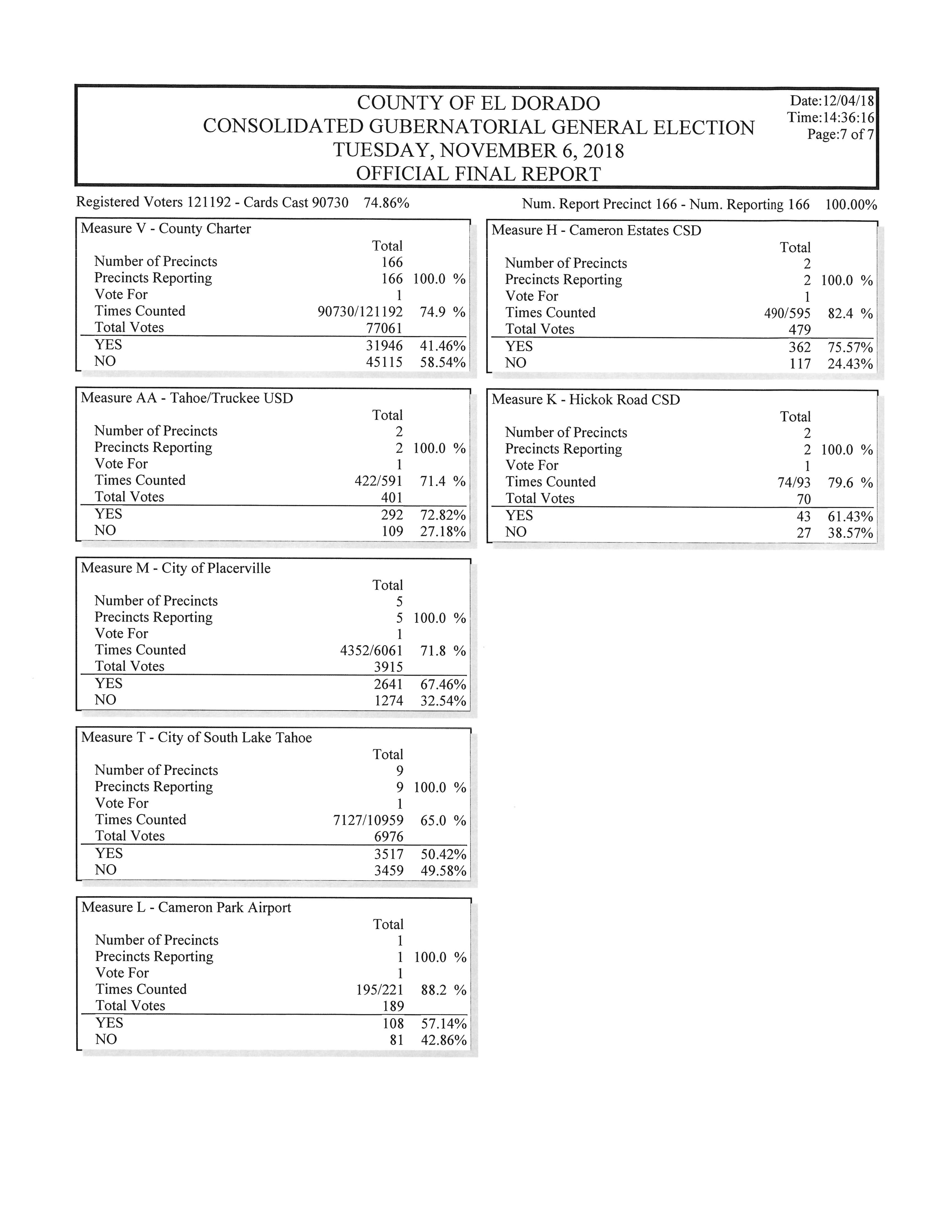 Final Results_Page_7.jpg